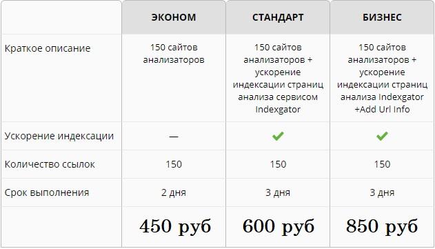 пакеты предложений, цена